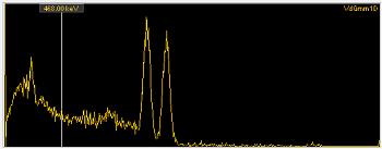 Gamma Spectra - Co-60