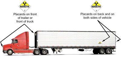 Radiation Placard Position on Trucks