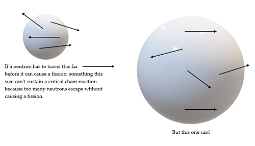 critical mass and geometry 2